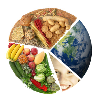 A Diet That Is Healthy For You And For The Planet