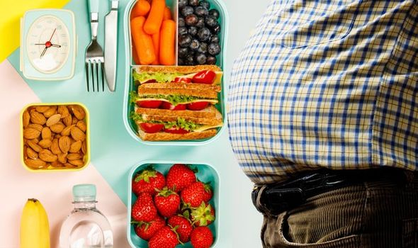 What's the Best Weight-Loss Diet?